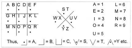 The Levasseur Cryptogram Reformatting Considerations